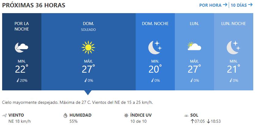 Noches de calor en Cancún