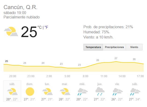 Clima en Cancún. www.vivirencancun.mx